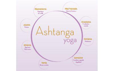 Ashtanga Yoga, Pratyahara