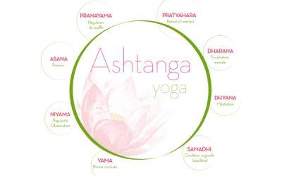 Ashtanga yoga, Samyama