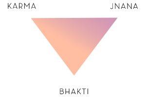karma-jnana-bhakti-yoga-1ere-partie
